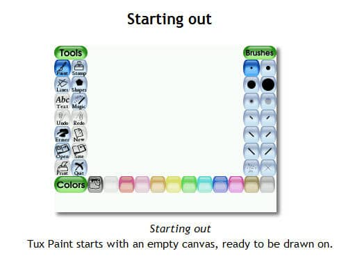 Free Online Drawing Tools