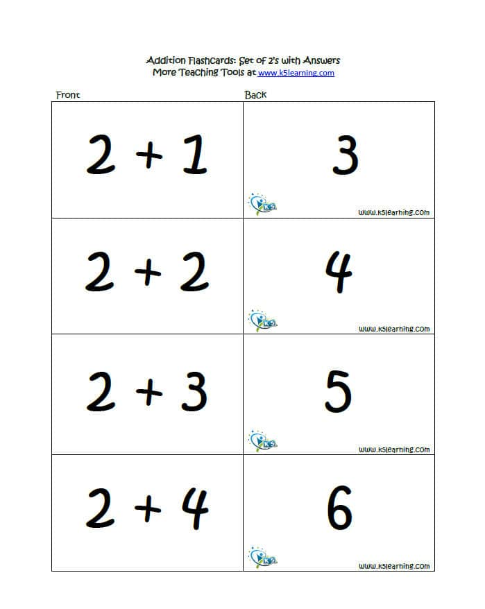 K5 Introduces Free and Printable Basic Math Facts Flashcards