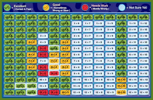 K5 Math Facts Matrix -...