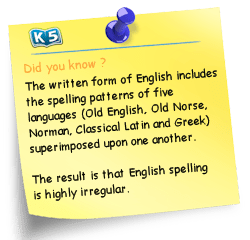 Did you know?  The written form of Elnglish includes the spelling patterns of five languages (Old English, Old Norse, Norman, Classical Latin and Greek) superimposed upon one another.  The result is that English spelling is highly irregular.