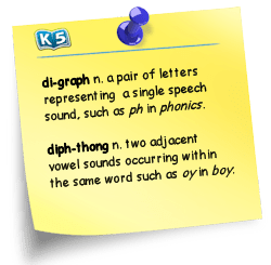di-graph n. a pair of letters representing a single speech sound, sound as 'ph' in 'phonics'.  diph-tong n. two adjacent vowel sounds occurring within the same word such as 'oy' in 'boy'.
