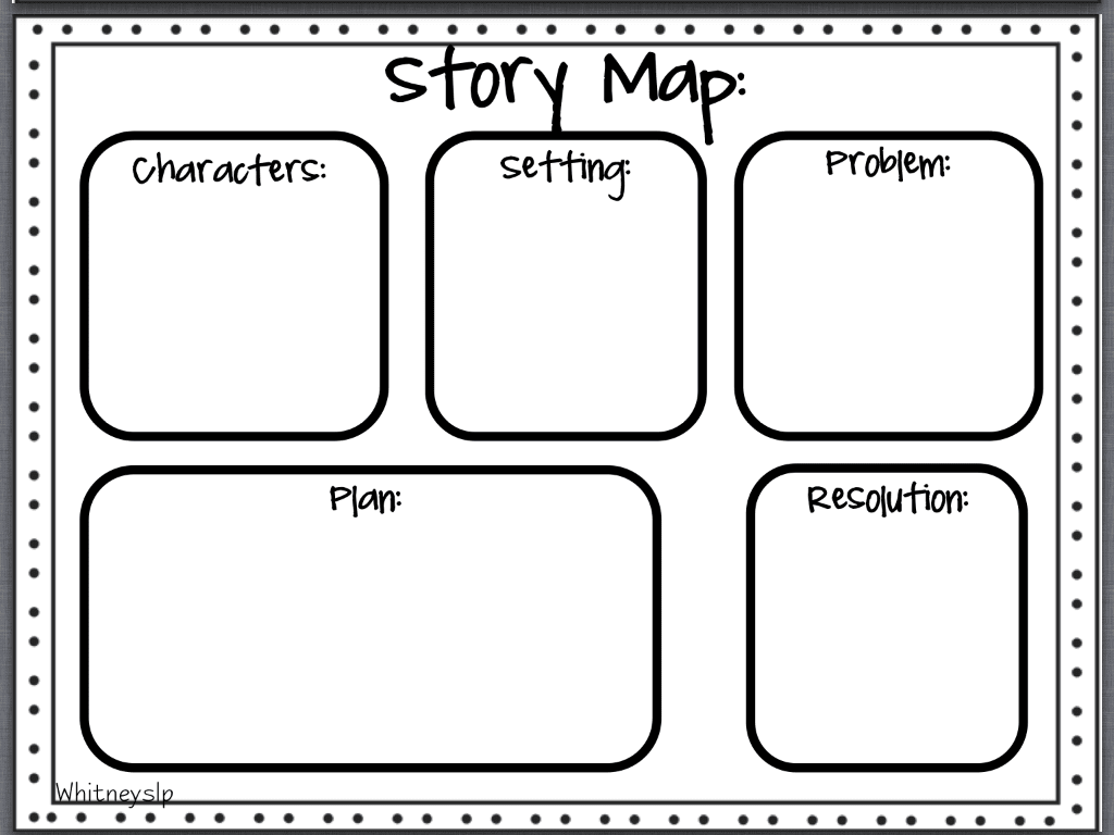 picture about Printable Story Maps identified as Why your Young children Will need toward Employ Tale Grammar in direction of Boost their