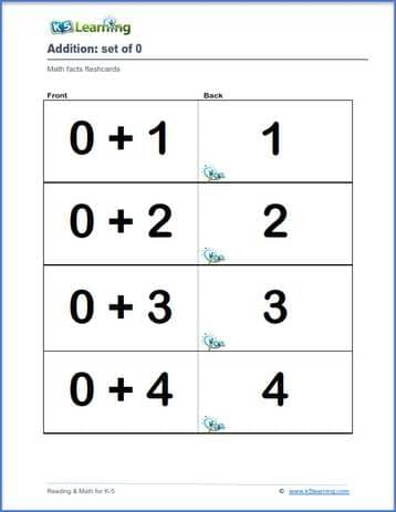 It is a photo of Free Printable Addition Flash Cards within elementary addition