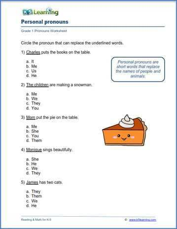 Grade 1 Pronouns Worksheets K5 Learning