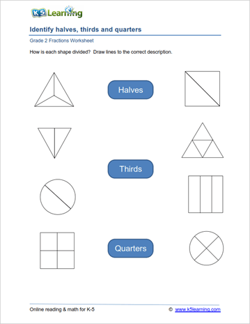 photo relating to 2nd Grade Assessment Test Printable called 2nd Quality Fractions Worksheets K5 Finding out